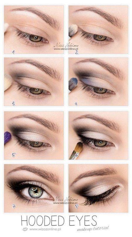 The Perfect Smoky Eye for Green Eyes  Makeupcom