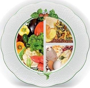 Меню диеты без голодания