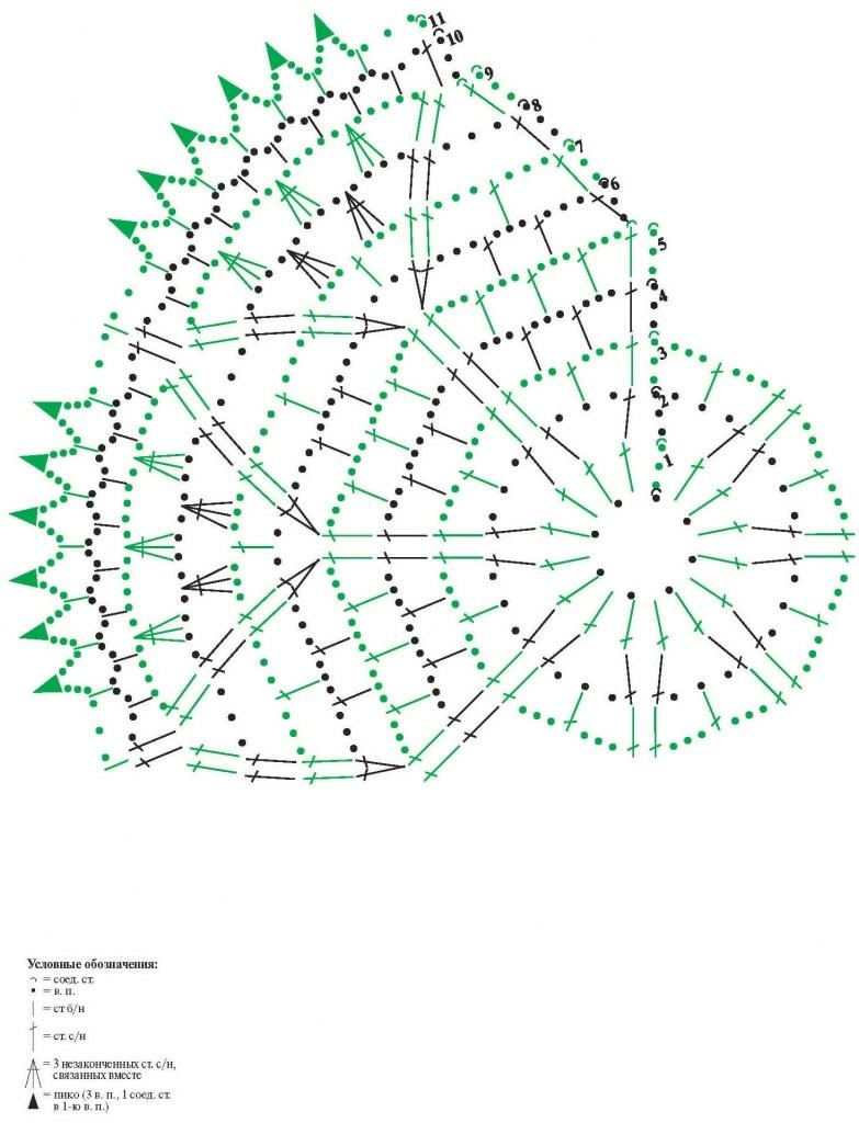 Схемы салфеток крючком для начинающих