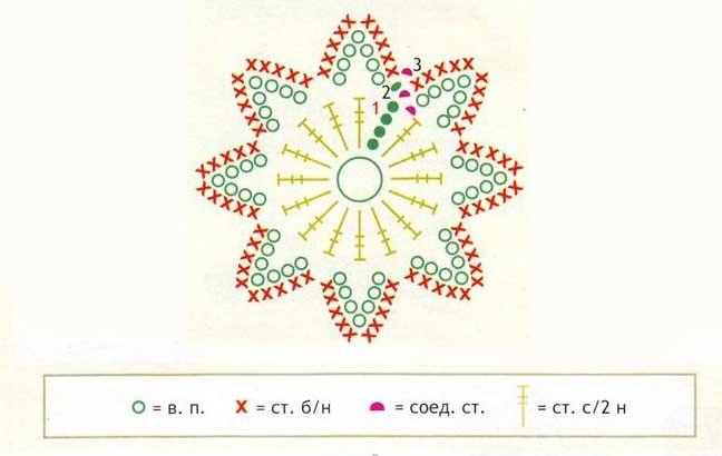 вязание цветов крючком для начинающих Ls