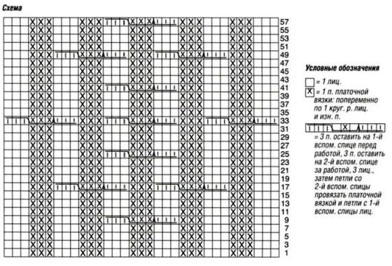 Шарф хомут: схема вязания