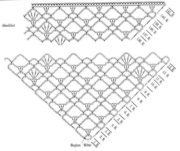 Вязание шали крючком для