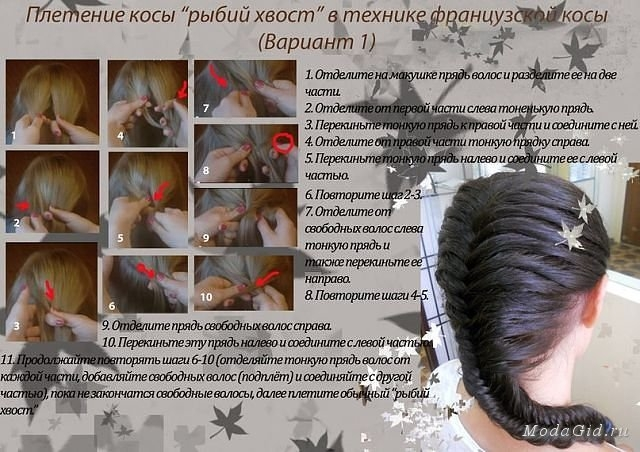 Интересные плетения с хвоста - Коса с помощью резинок - схемы и видео плетений