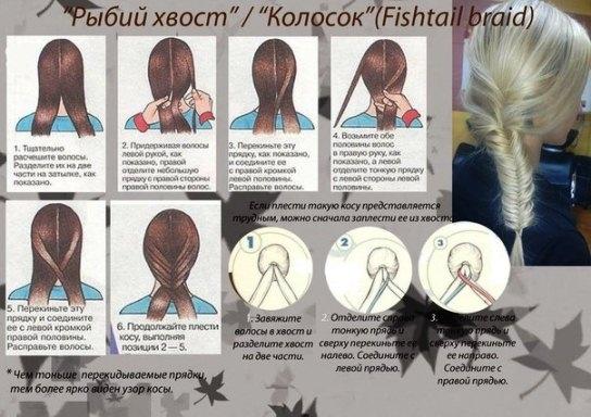 Коса рыбий хвост: схема