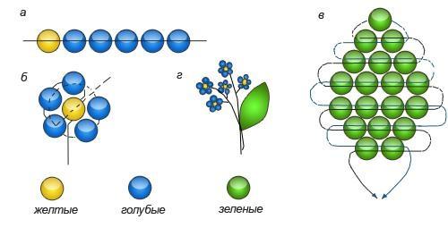 Цветы из бисера – схемы плетения