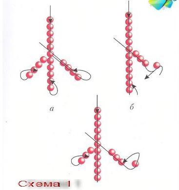 Колье из бисера «Коралл»: схема плетения