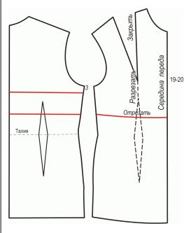 Выкройка сарафана с завышенной талией