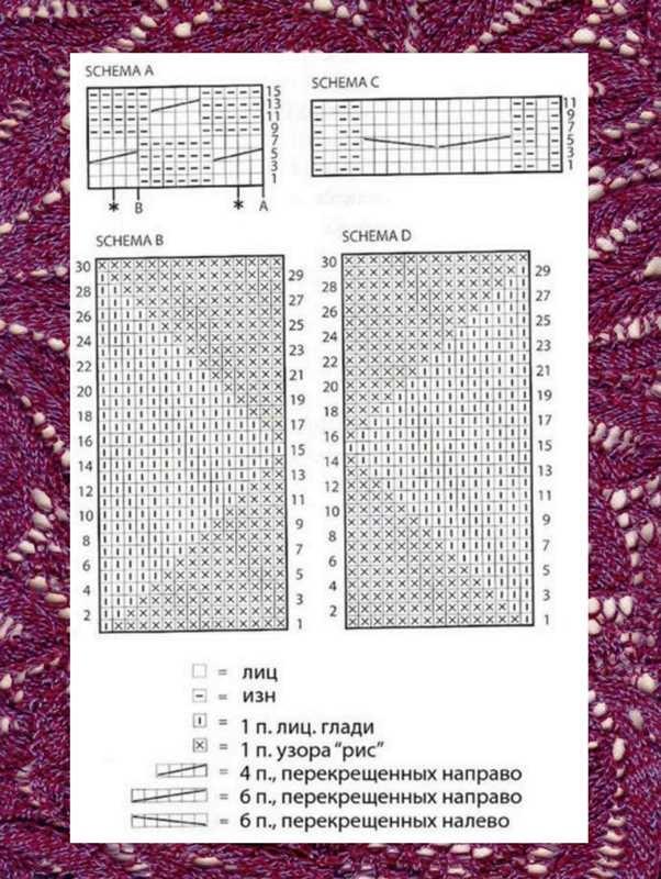 Схемы вязания кардиганов