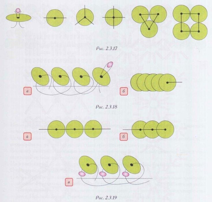 Вышивка паетками: схемы