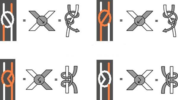 Схемы косого плетения фенечек