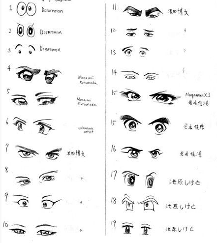 Как рисовать глаза с разного ракурса