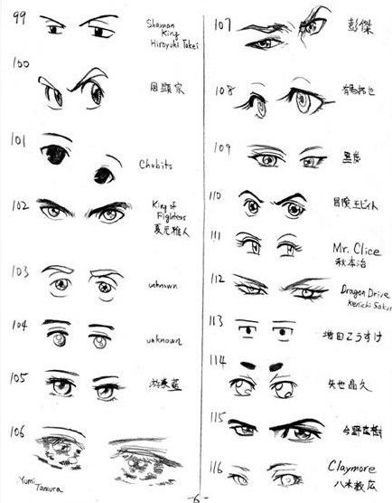 Как рисовать аниме схемой