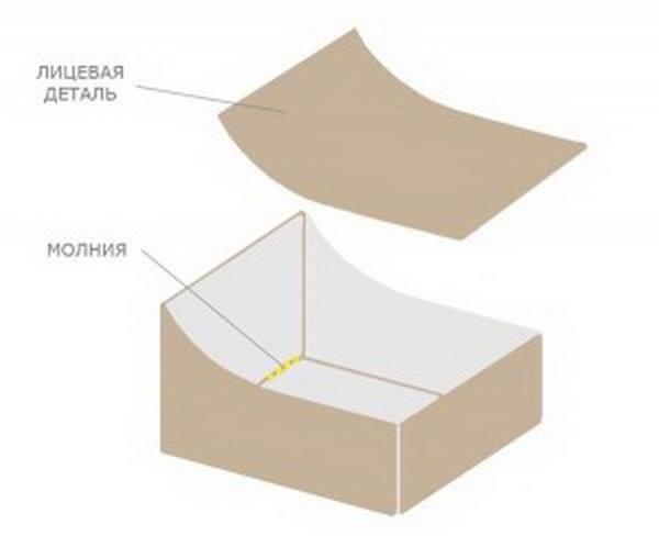 Кресло мешок своими руками: как изготовить?
