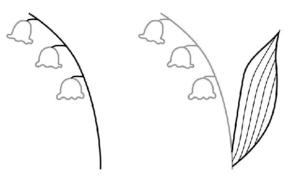 Как на�и�ова�� ланд�� По��апн�е ��оки �азн�� ��овней