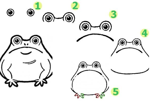 Как нарисовать машину бмв х6м