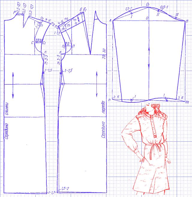 Как из рубашки сделать платье