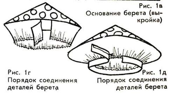 Мягкая шапка мухомора выкройка