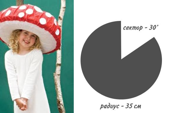Мягкая шапка мухомора в садик: простой пошив