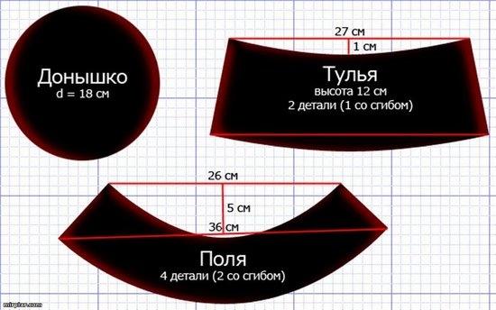 треуголка пирата своими руками выкройка