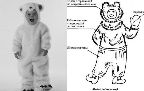 Костюм медведя: выкройка