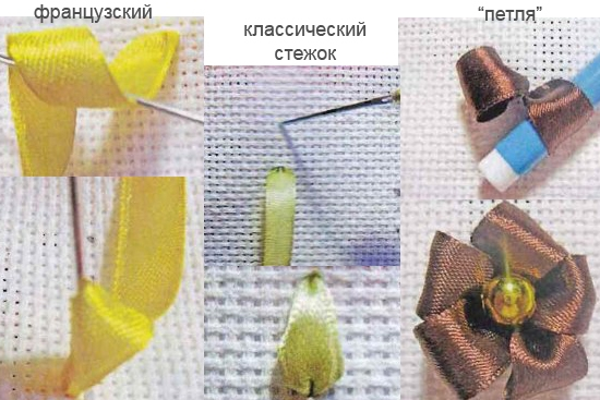 Вышивка лентами: виды петель