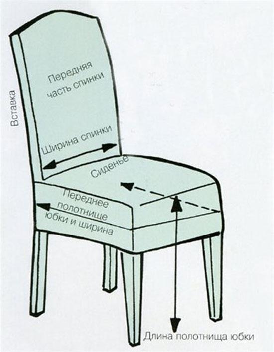 Чехол на кухонный стул своими руками выкройки