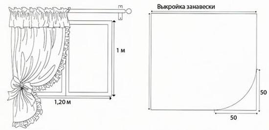 Модели выкроек занавесок на кухню