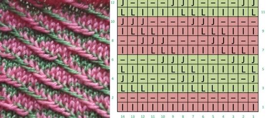 Необычные двухцветные узоры