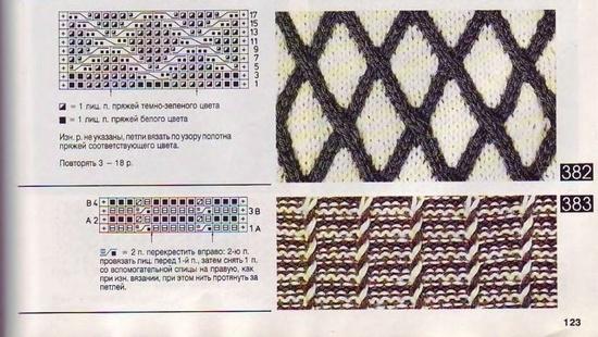 Необычные двухцветные узоры спицами: схемы