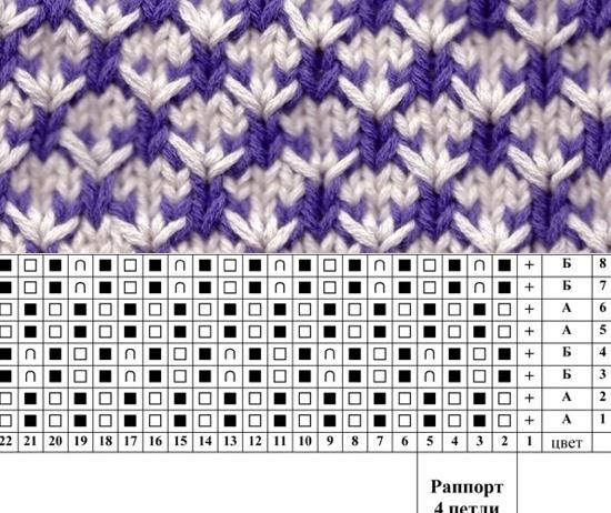 Многоцветные узоры спицами схемы и описание