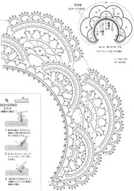 Японские модели воротничков крючком
