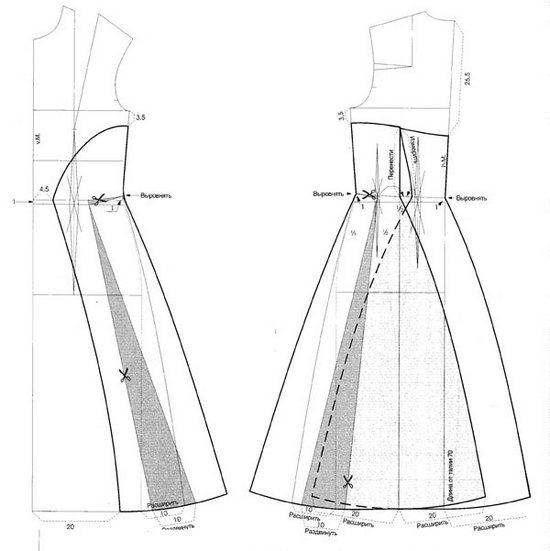 Выкройка платья с завышенной талией в пол
