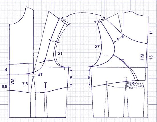 Выкройка летнего платья для беременных своими руками