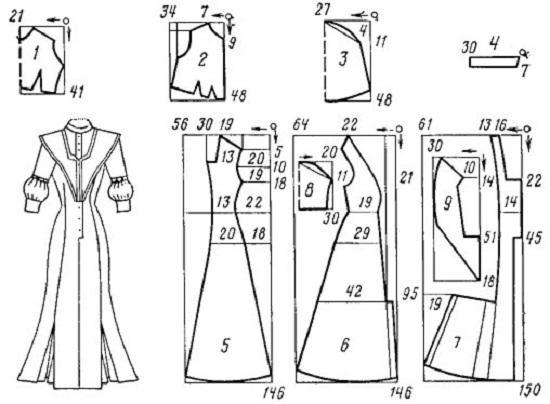 Как сшить платье с открытым плечом своими руками