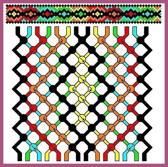 Виды узелков для плетения фенечек