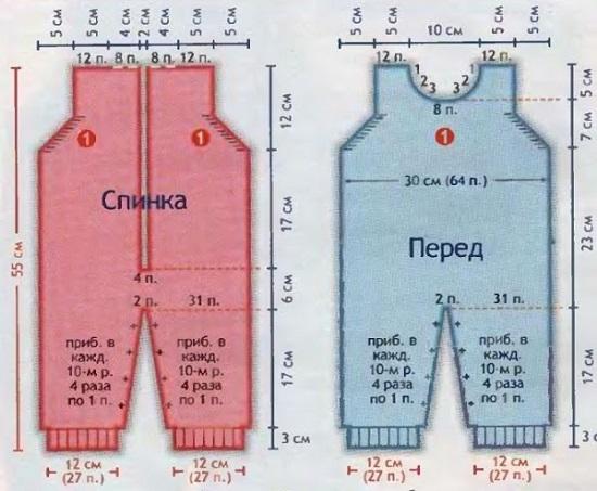 Вязаные комбинезоны для новорожденных спицами