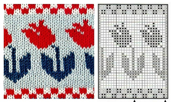 Скандинавские узоры для вязания спицами