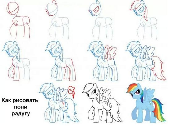 Как рисовать пони Радугу?