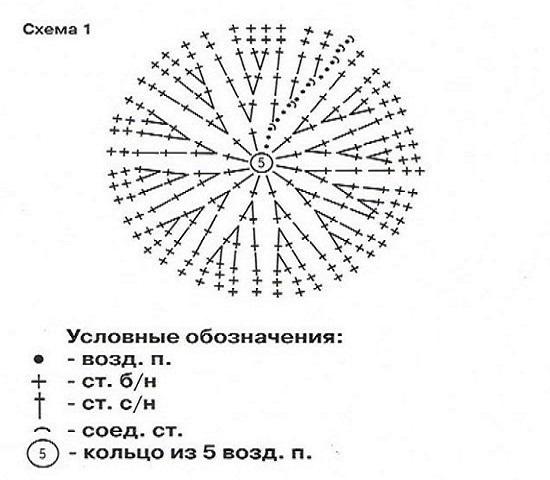 Схема шапочки для новорожденного крючком