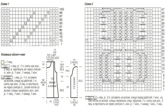 Схема вязания свитера с косами
