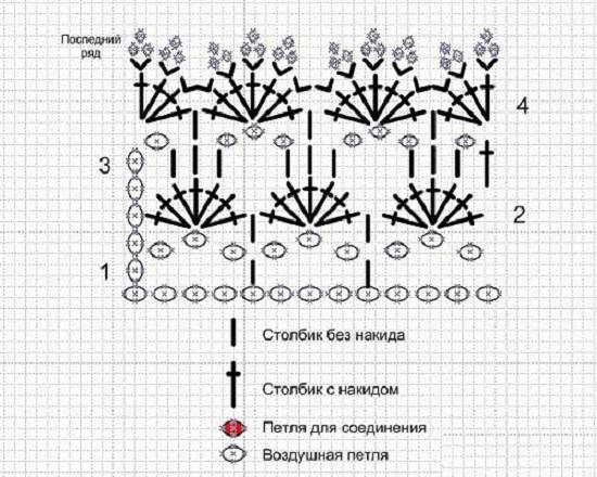 fe9aab90d73c93176bb93cd69d80dc48 Шапка для девочки крючком на весну, зиму, осень: схемы и описание. Как связать детскую шапку для девочки крючком с ушками, Микки Маус, шлем?