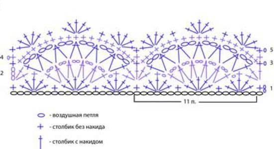 Широкая кайма крючком: схемы и описание