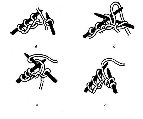 Как вязать лицевые петли: схема