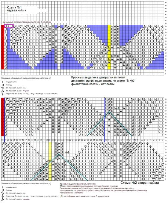 Схема шали харуни двойной каймой