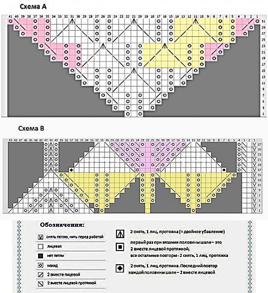 Шаль харуни спицами схема и описание для начинающих