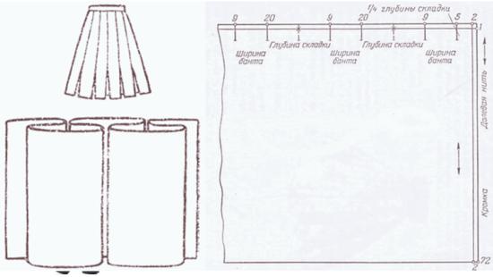 Выкройка юбки с бантовыми складками