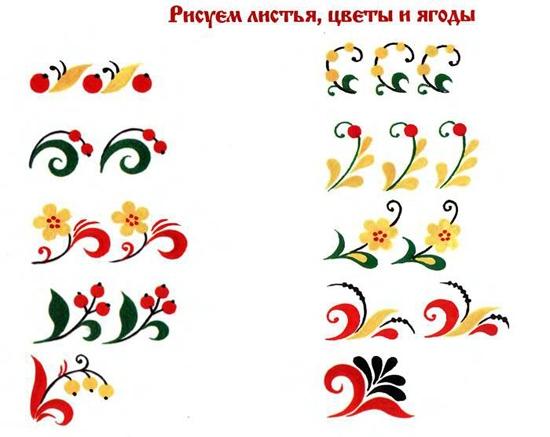 Хохломская роспись для начинающих: образцы узоров