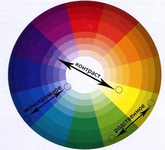как подобрать цвет виниров