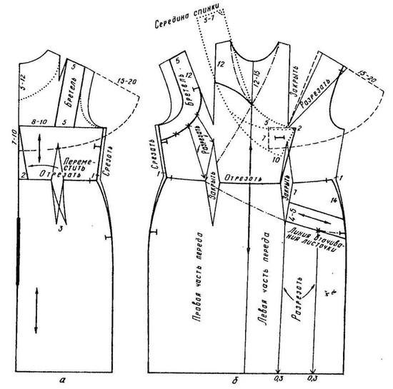 Модели платьев с выкройками и схемами для полных женщин
