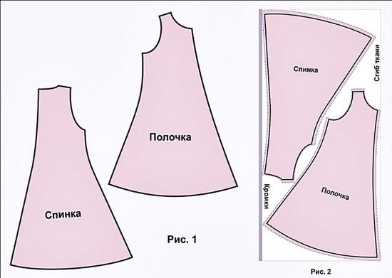 Платье-трапеция: самая простая выкройка для начинающих